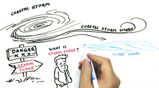 NOAA uses a variety of communication tools to bring home important messages. This 'fast draw' animation, focused on strom surge, has been particularly well-received.