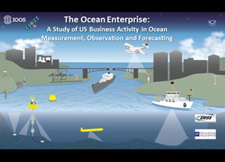 A visual representation of the work of the Ocean Enterprise