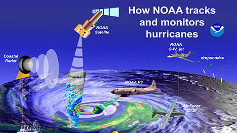 Flying Into the the Storm! NOAA Hurricane Hunters