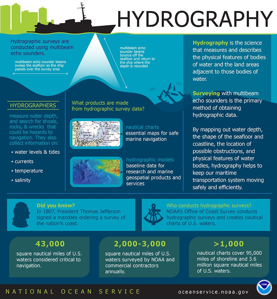 Plastic Pollution Resources