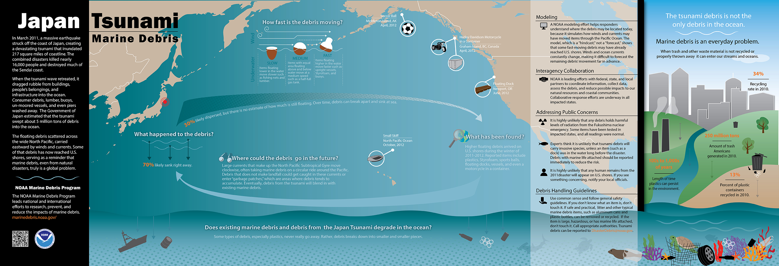 Japan Tsunami Marine Debris Map and Graphic