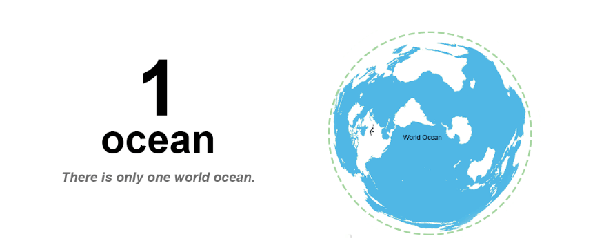 How Many Oceans Are There - 5 different oceans