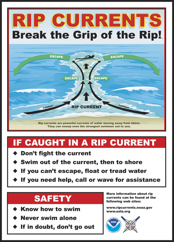 Image result for rip current .gov