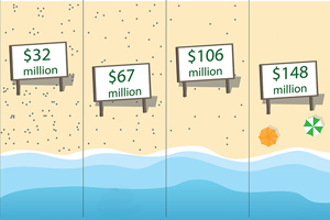 marine debris costs