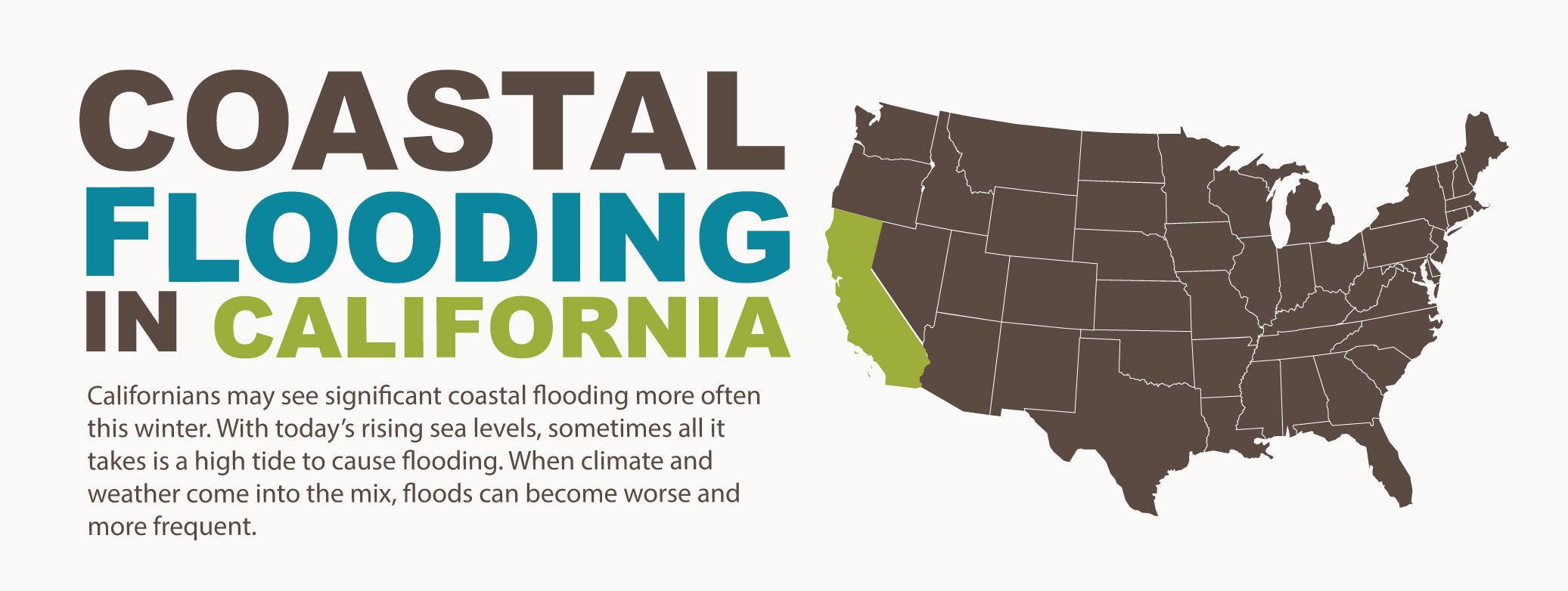 Graphic showing a map of the U.S. with California highlighted. Text: Nuisance Flooding in California. Californians may see significant coastal 'nuisance flooding' more often this wenter. With today's rising sea levels, sometimes all it takes is a high tide to cause this minor flooding. When climate and weather come into the mix, nuisance floods can become worse and more frequent.