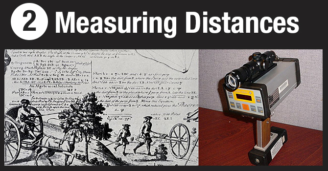 Surveying Electronic Distance Measurement : The fascinating science of surveying yesterday and today