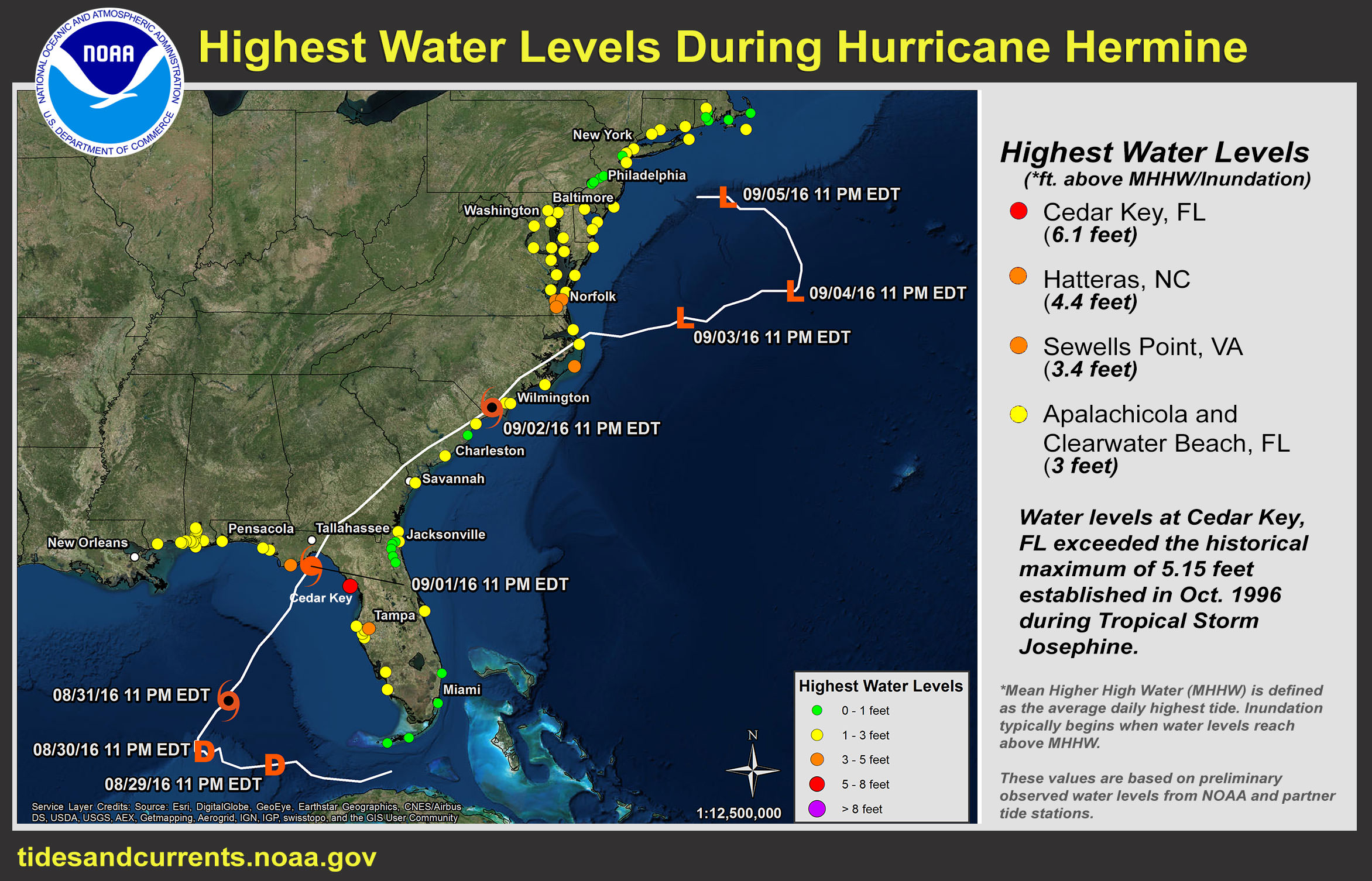 Hurricane Hermine high water level chart