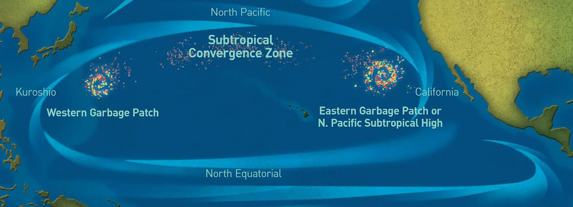 graphic showing locations of Pacific garbage patches