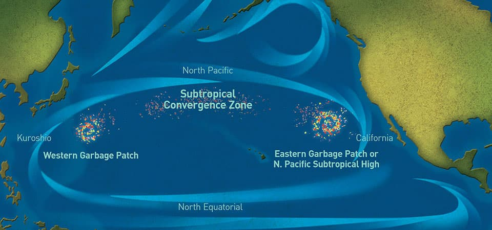 a graphic showing the locations of the so-called marine debris garbage patches in the Pacific Ocean